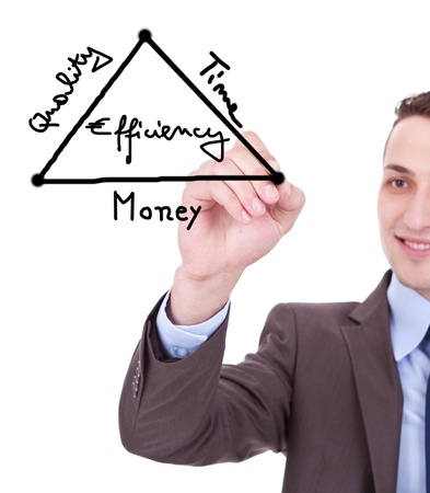 businessman drawing a diagram with the balance between time, quality and money to see the project efficiency Stock Photo - 12581804