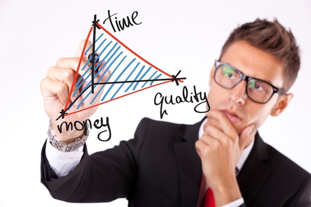 business man drawing a diagram with the balance between time, quality and money to see the project efficiency Stock Photo - 15333367