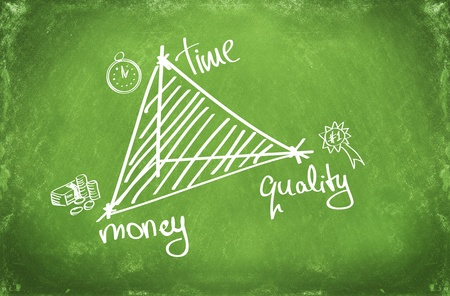 balance between 3 important business concepts: time, money and quality photo