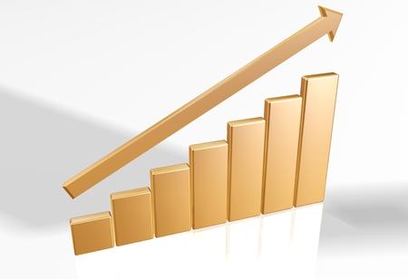 raytrace: 3d bar chart raytrace gold market