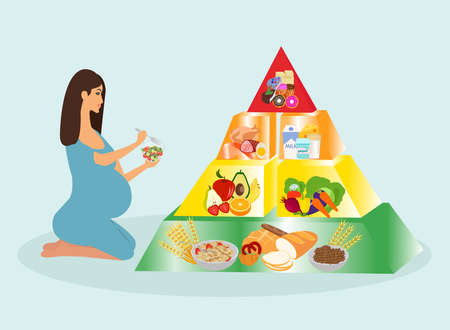 Vector of a pregnant woman following a healthy diet recommendation. Food guide and pregnancy concept