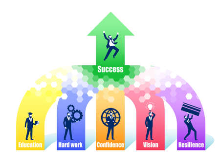 Vector of a career path of a successful businessman Illustration