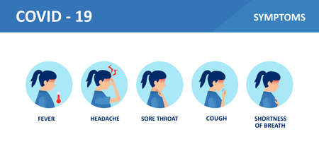 Covid-2019 symptoms medical poster on white background