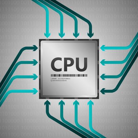 CPU 中央処理装置