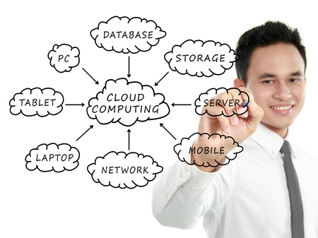 cloudshape: Businessman drawing a Cloud Computing schema on whiteboard Stock Photo