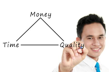 businessman drawing a diagram concept of time, quality and money photo