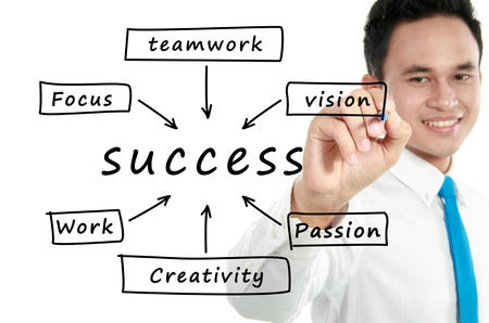 man write Success flow chart on whiteboard Stock Photo - 13157449