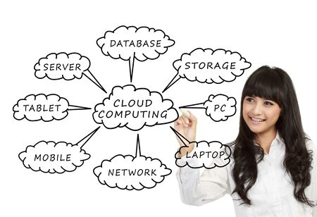 Businesswoman drawing a Cloud Computing schema on the whiteboard Stock Photo - 13157455