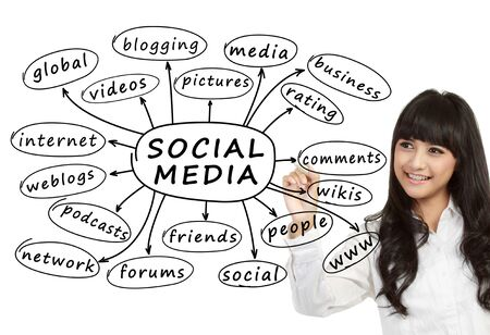 business woman writing social network concept on whiteboard Stock Photo - 13157461