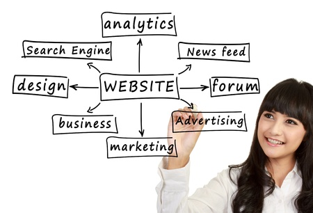 componentes: Feliz sonriente mujer joven alegre negocio de la escritura de componentes del sitio web