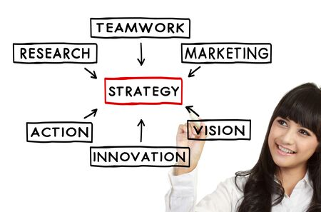 vision mission: Happy smiling businesswoman draw Strategy concept