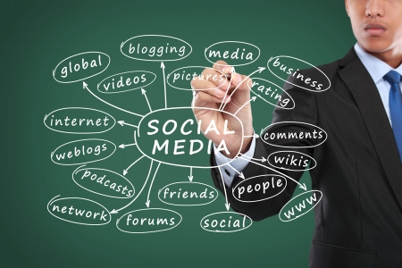 social media marketing: portrait of business man writing social media concept Stock Photo