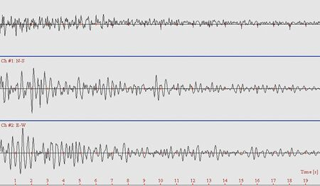 sismográfo: Set of seismic waves earthquake oscillation waveform with random frequency and amplitude, vector seismogram recording the vibrations of the earth Foto de archivo