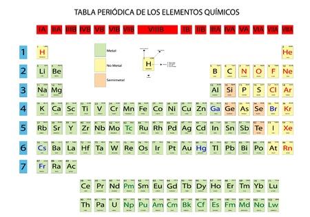 Tabla peridica de elementos qumicos ilustraciones vectoriales foto de archivo tabla peridica de elementos qumicos urtaz Choice Image