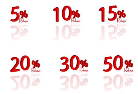 Veel procenten