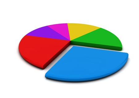 Pie colour circular diagram in 3d photo