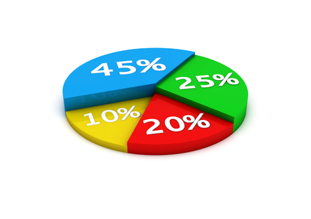 Pie colour circular diagram in 3d with percentage photo
