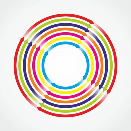 many colored: circle with many colored and twisting arrows