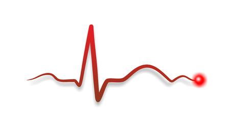 cardioid: latido abstracta de un corazón durante el examen