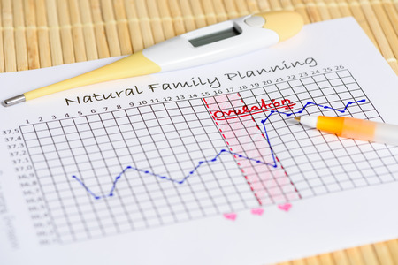 planificaci�n familiar: Planificaci�n Familiar Natural: esperando el momento adecuado. Term�metro con la curva de la temperatura corporal.