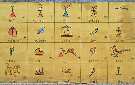 translated:   educational board with illustrated and translated in english chinese hieroglyphs on the street in Lijiang, China Stock Photo