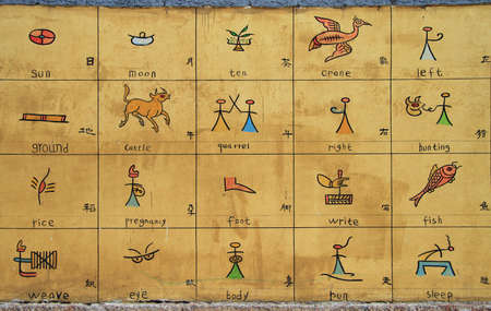 educational board with illustrated and translated in english chinese hieroglyphs in Lijiang, China