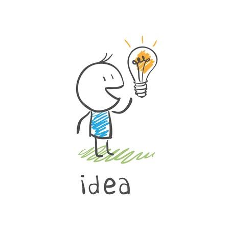 lightbulb idea: bulbo concetto di disegno