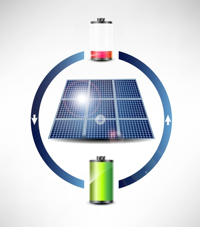 Solar panel Electricity Environmental Concept Illustration