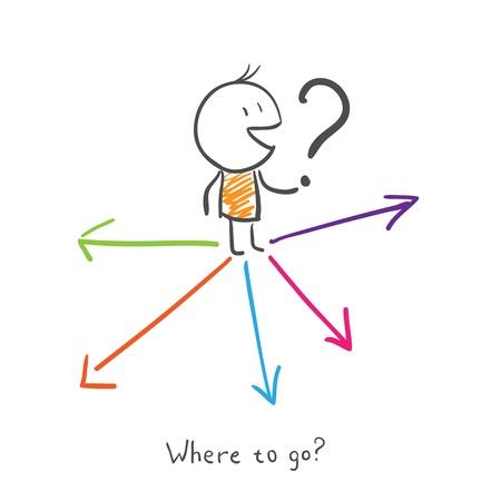 ¿A dónde ir? El hombre escoge a dónde ir.
