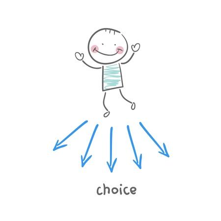 bonhomme allumette: choix