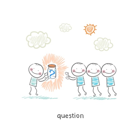 asking question: Questions