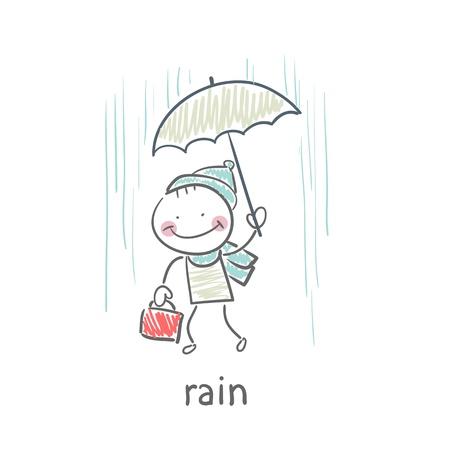 rainfall: Man in rain