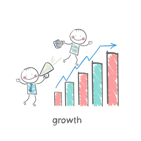 Schedule of profit growth