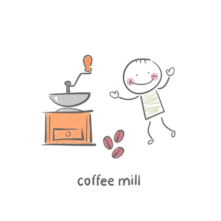 Coffee mill Çizim