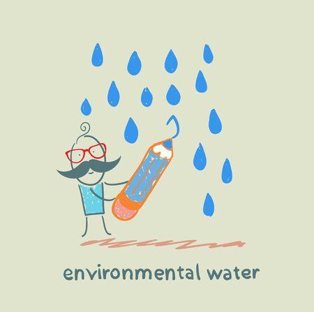 environmental water