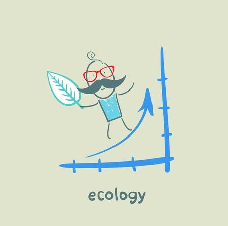 ecology Stock Vector - 21376451