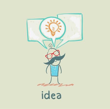 idea Vector