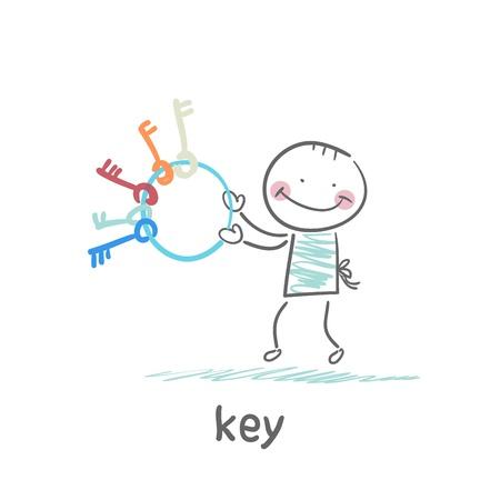 sales occupation: key