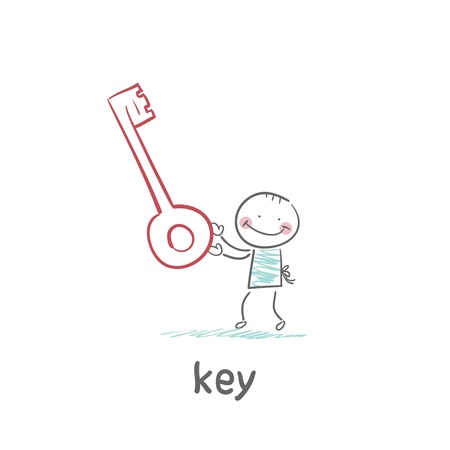 key to success: key