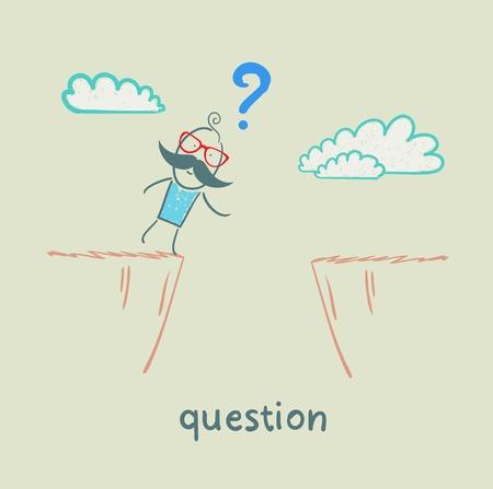 precipice: question
