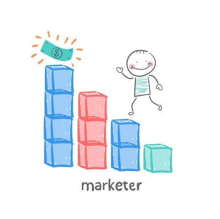 marketer: the marketer is running on schedule to money
