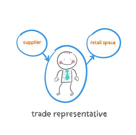 supplier: trade representative is standing next to a supplier and a point of sale Illustration