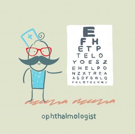 miopia: oculista vicino al tavolo con le lettere