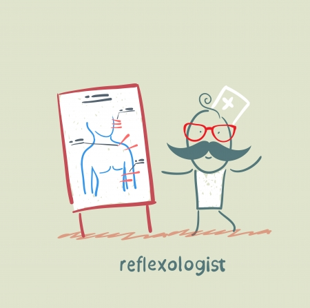 reflexes: reflexologist said about the presentation about human reflexes