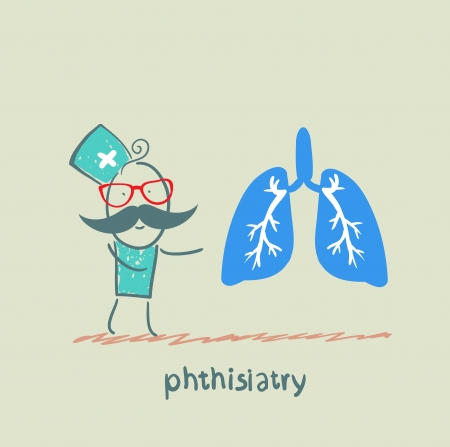 lesions: phthisiatry says the human lung