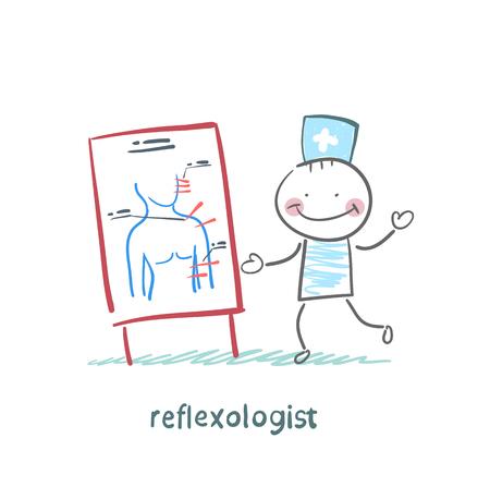 neurologist: reflexologist said about the presentation about human reflexes