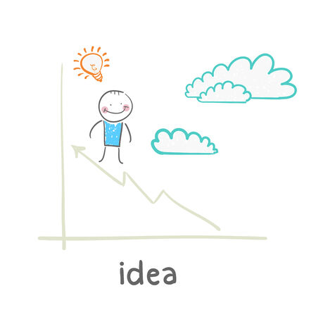 idea: idea Illustration