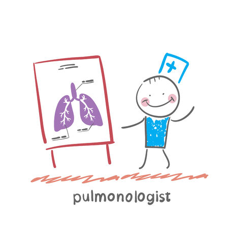 pulmonology: pulmonologist says lung