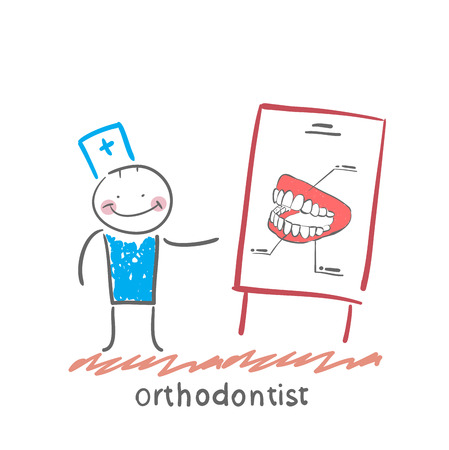 dental hygienist: orthodontist tells presentation about teeth
