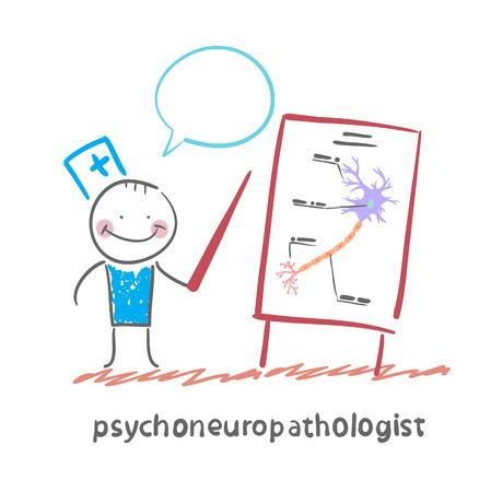tells: psychoneuropathologist  tells the presentation of the nerve cells